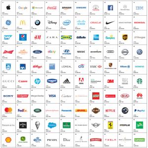Apple, Google et Microsoft, Top 3 des marques