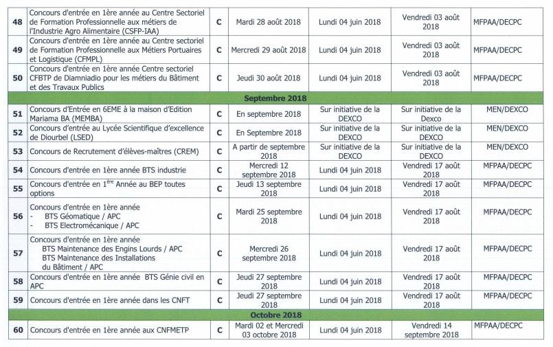 Calendrier concours 2018 Sénégal 5